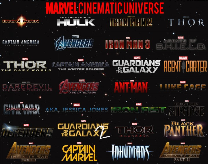 marvel-cinematic-universe-poster