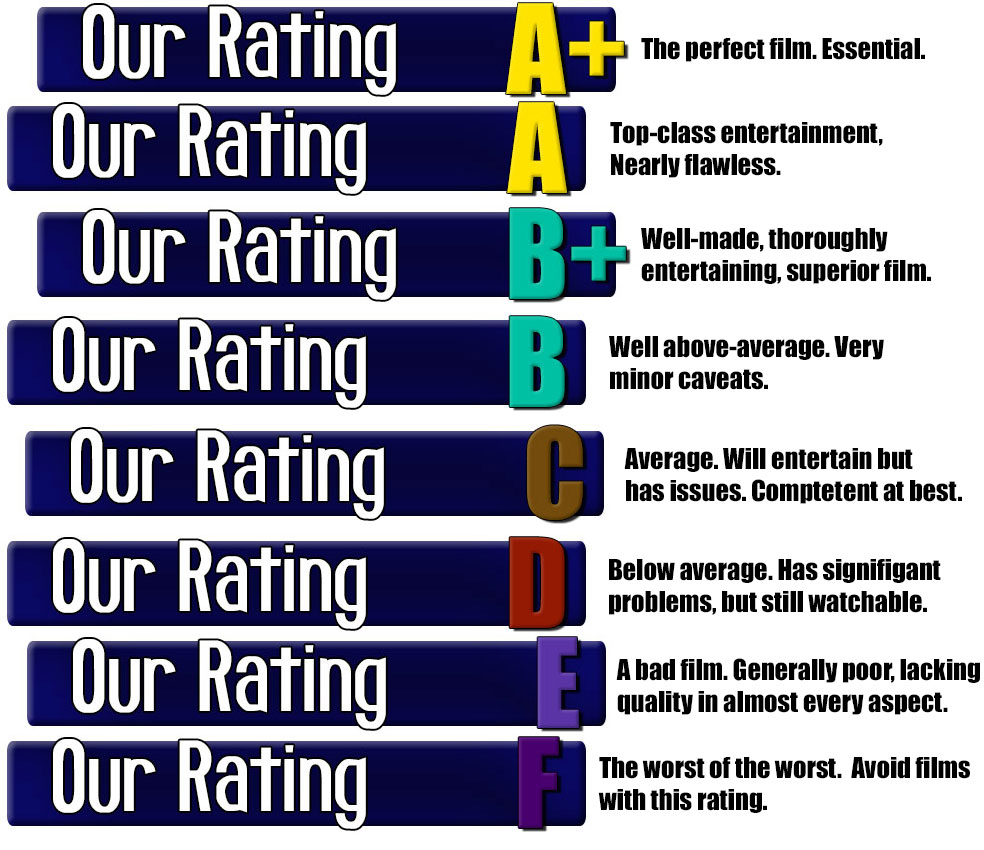 Ratings-Explanation-2016